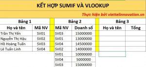 ví dụ về cách thực hiện hàm sumif kết hợp vlookup