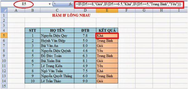 Hàm IF trong Excel và cách sử dụng hàm IF cơ bản và nâng cao